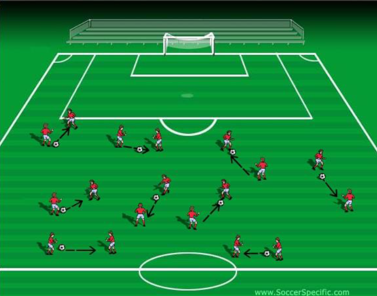 ?format=1000w pressure when, where and how as a unit in the attacking 1 3rd