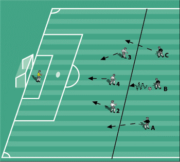 pressing from the back and condensing play
