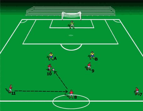 individual striker movements