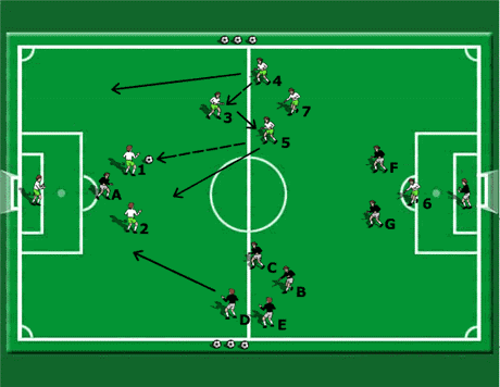 counter attacking