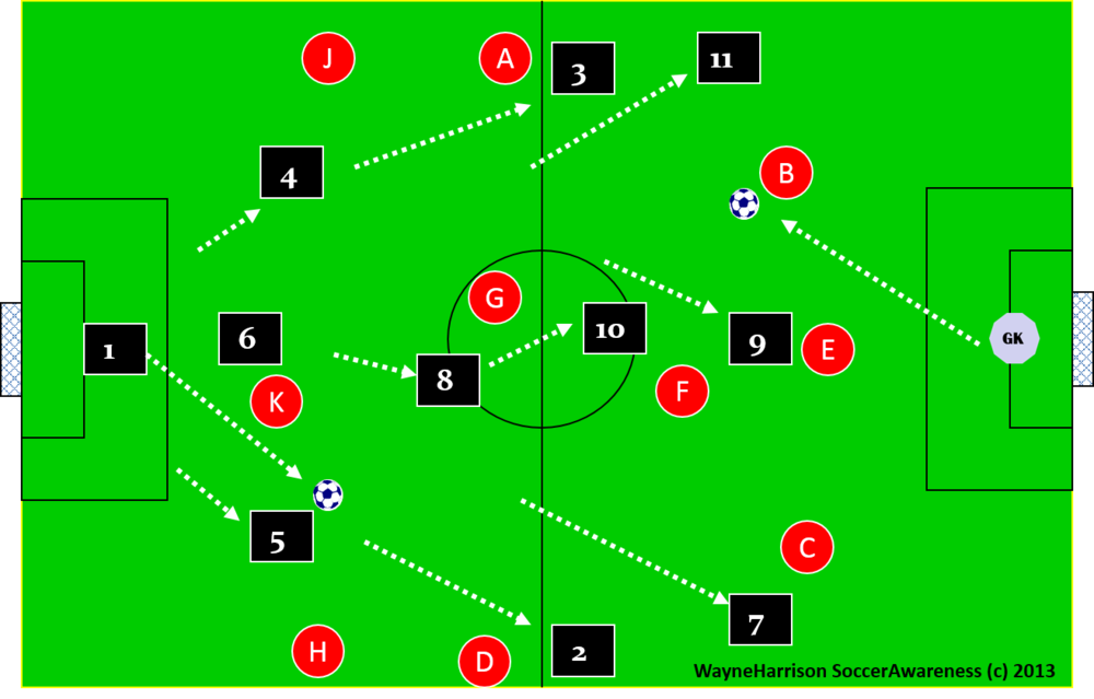 4-2-3-1 attacking shape
