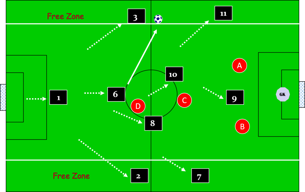 soccer fundamentals for players and coaches pdf
