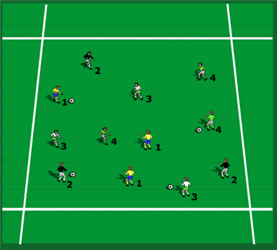 Competitive Non - Directional Three Team Awareness Possession Game (4 V 4 V 4)