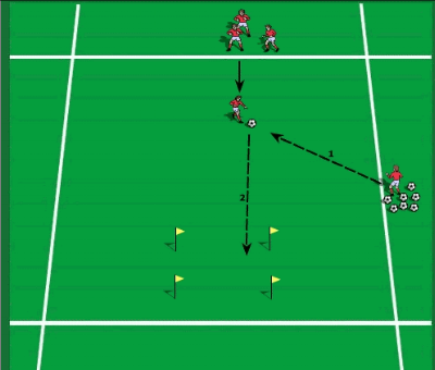 one touch passing drill