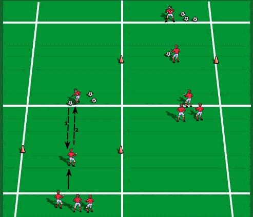 one touch give and go drill