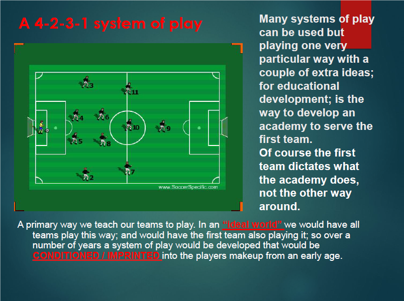 4-2-3-1 System of Play; An 80 Page Guide