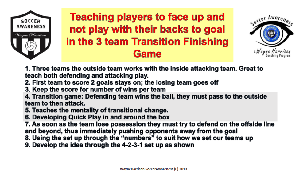 Teaching Players to Face Up and Not Play with Their Backs to Goal in the 3 Team Transition Finishing Game