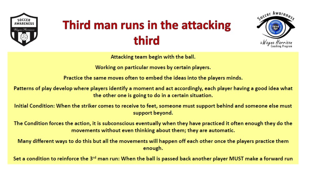 Third Man Runs in the Attacking Third and Simple Off the Shoulder Runs of Strikers