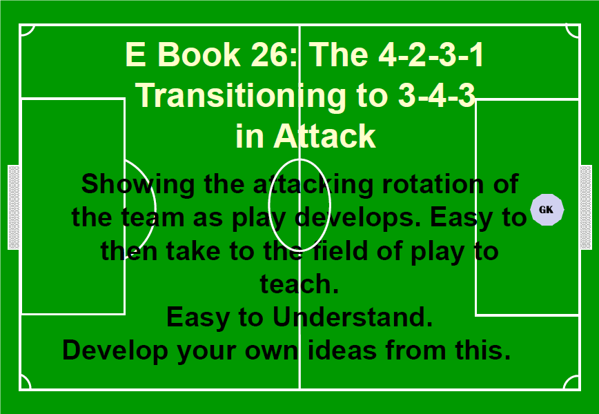 Showing the 4-2-3-1 Transitioning to the 3-4-3 in Attack