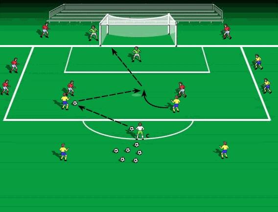 2 v 2 to goal