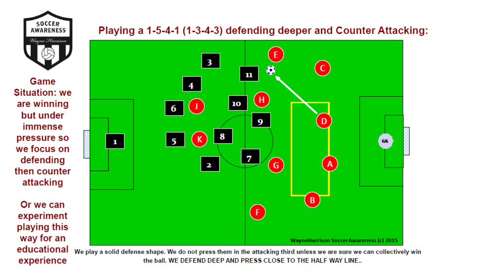 Playing a 5-4-1 (3-4-3) and Counter Attacking with Opponents Defending High