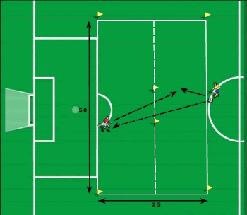 long distance shooting drill