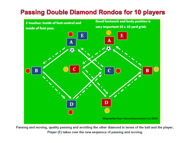 Double Diamond Rondos for 10 Players