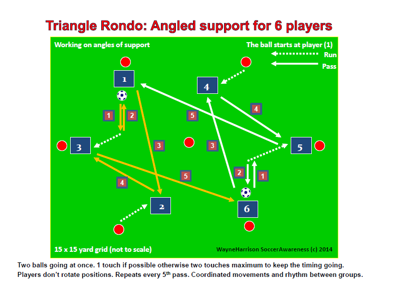 Triangle Rondo and Angled Support for 6 Players