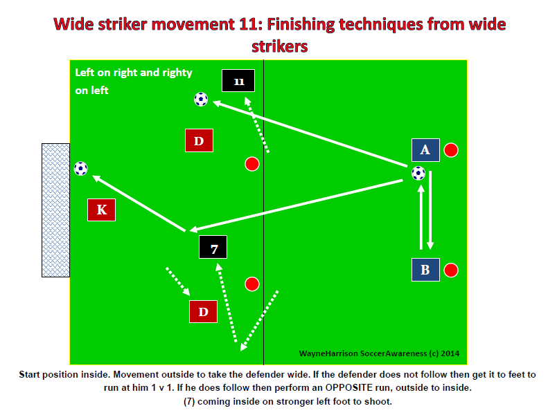 Finishing Techniques From Wide Strikers