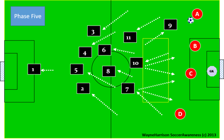 Game strategies and different systems of play to learn soccer picture5g fandeluxe Gallery