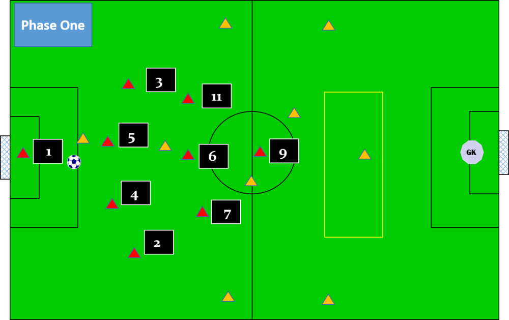 defending to attacking in 4-3-1.png