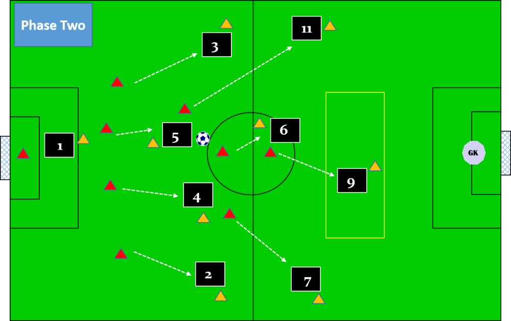 attacking in 4-3-1.png