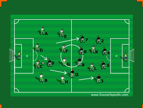 how to be a good forward in soccer