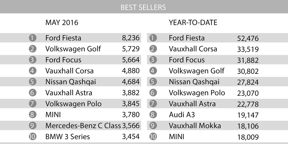 Car May_best sellers.jpg