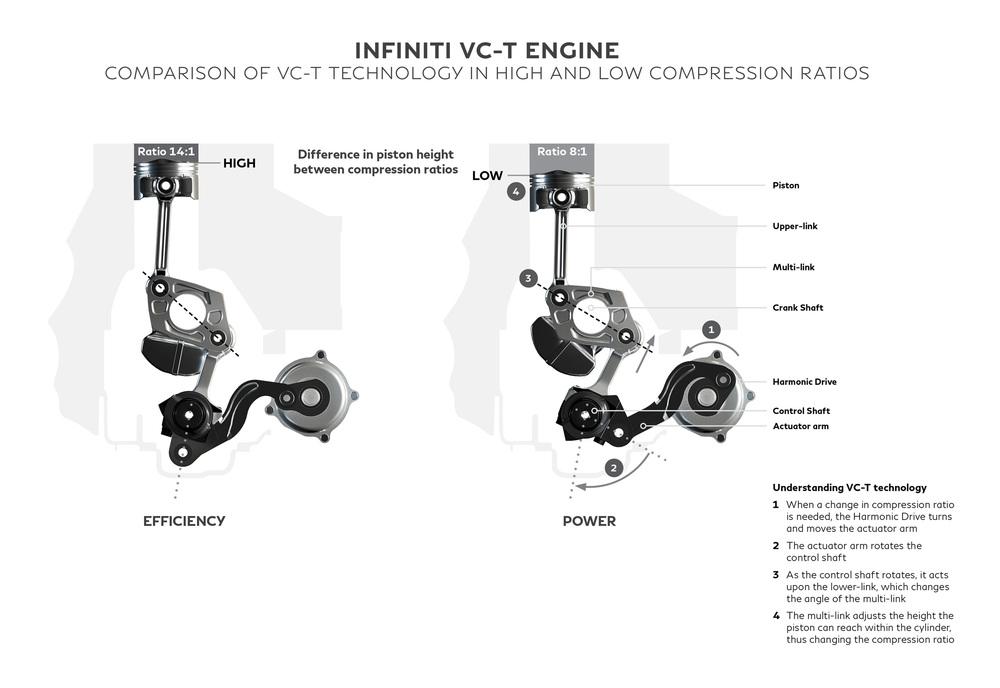 INFINITI--VC-T-tech-jpg-4k.jpg
