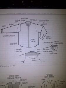 shirt terminology