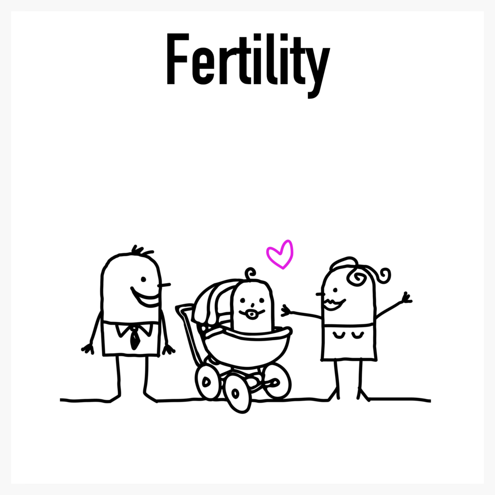 fertility.png