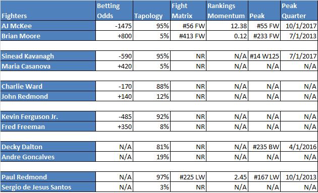 Bellator 188 Screener.png