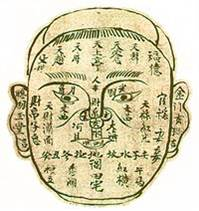 An Ancient Chinese Facial Map