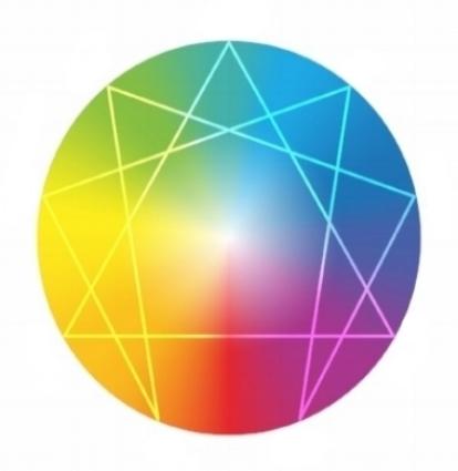 Enneagram Spectrum [Converted].jpg