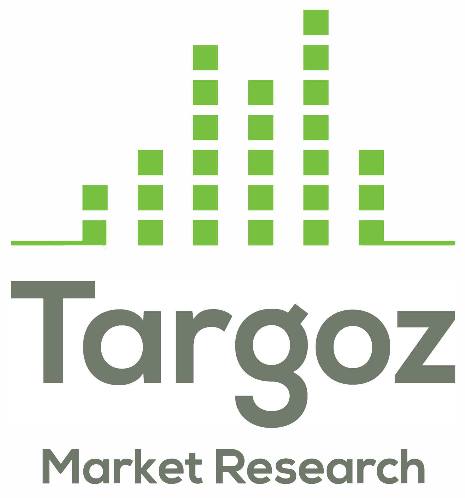 Targoz Market Research