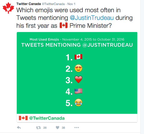 Image from the Twitter Canada account @TwitterCanada.