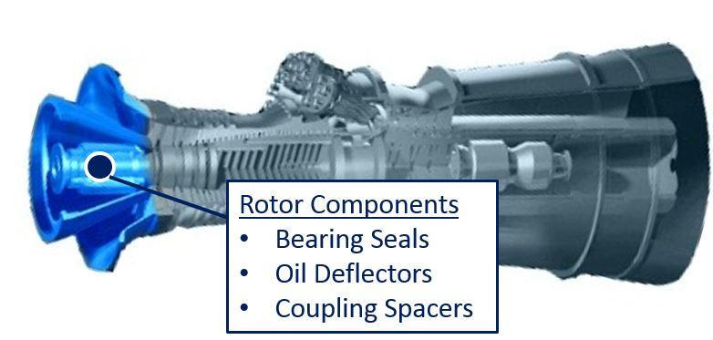 IGT1 Rotor.JPG