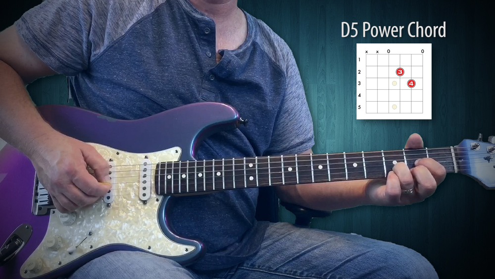 Old Fashioned Electric Guitar Chord Progressions Picture Collection
