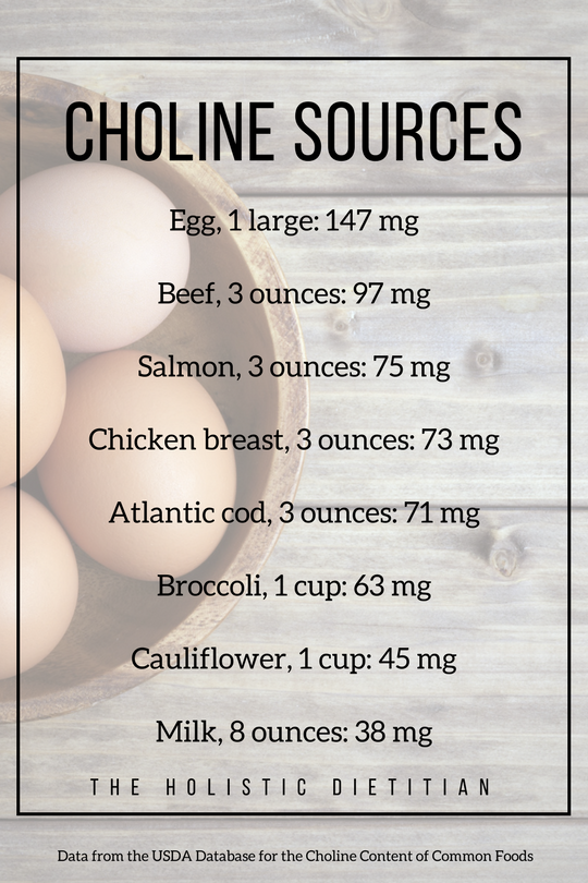 choline sources.png