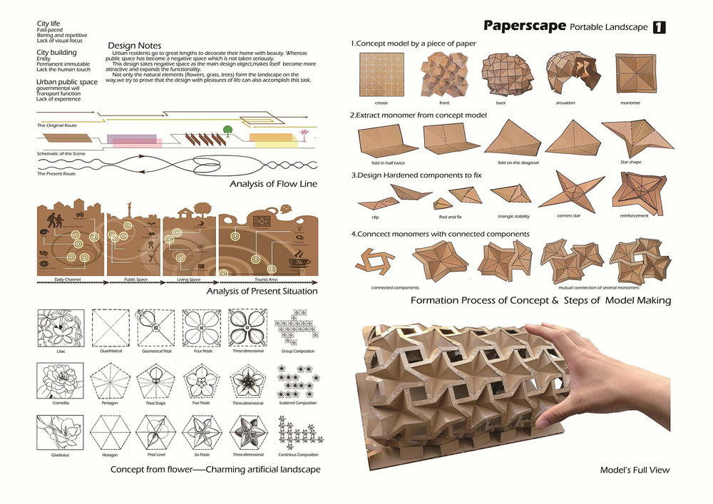 PORTFOLIO Award-winnig Work:Paperscape-DENGHONGHAO_Page_01.jpg