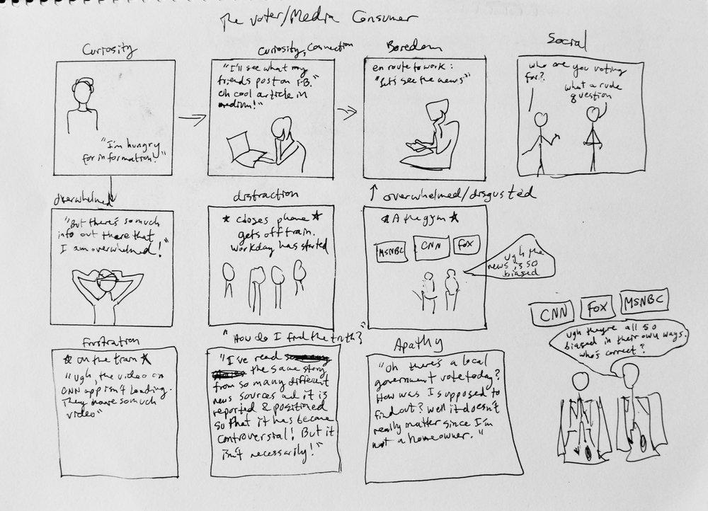 Storyboard-mediconsumer.jpg
