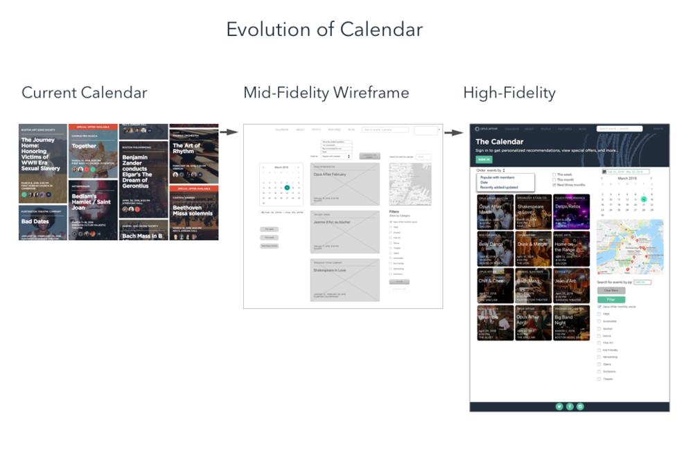Calendar evolution.png