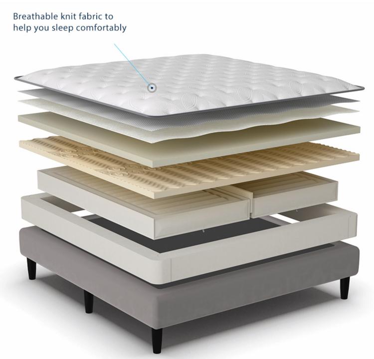 mattress goodbed rem solutions paradise comfort com sleep select mattresses comforter reviews picture