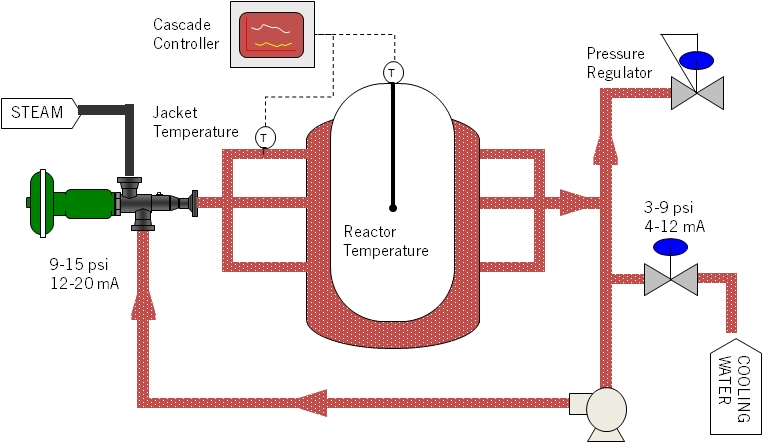 jacketed.reactor.tank.heating.jpg