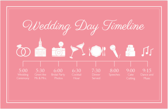Planning The Perfect Wedding Timeline Baltimore Wedding