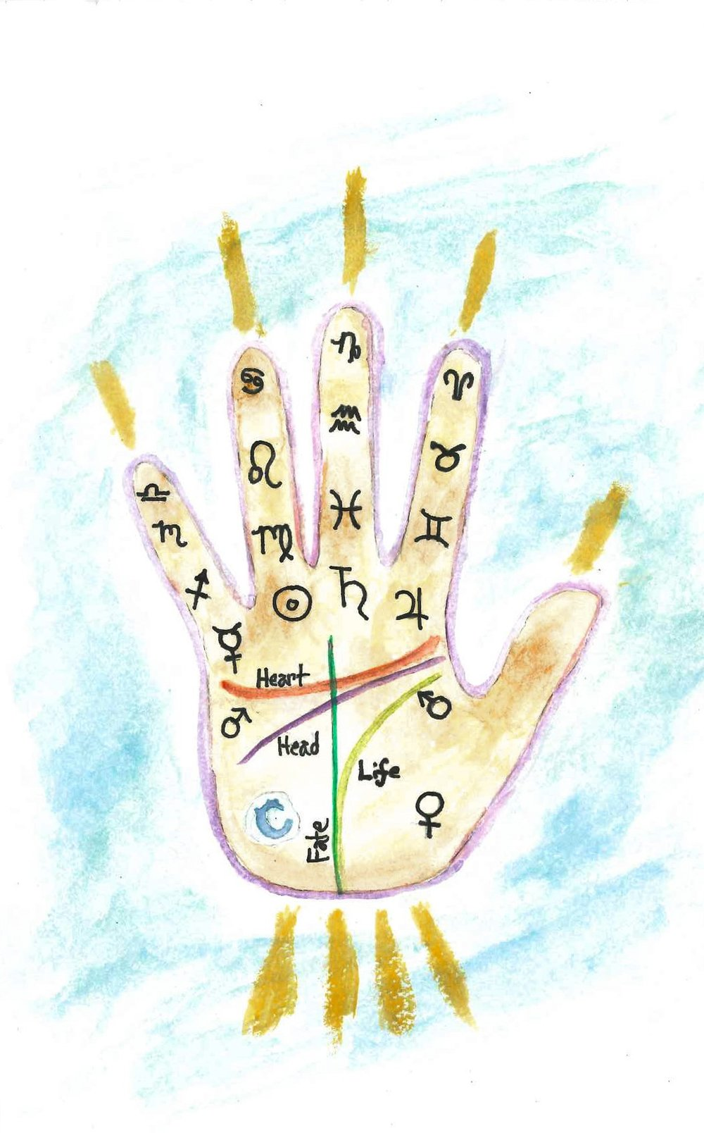 Introduction to Palmistry - It is important to remember that our right palm is a reflection of our current life circumstances. Often the right palm lines will change over months and years.Major Lines // Right PalmLife Line- This line represents your energy levels, spiritual stability and sense of security in the life path you are on.Fate Line- This line is not always present. It reflects your sense of self and reaching your purpose in life.Heart Line- This line represents how you form relationships and express your inner emotions.Head Line- This line represents how you process information and your mental outlook on the world.-Press and hold image on mobile to download, or right click on desktop to save-