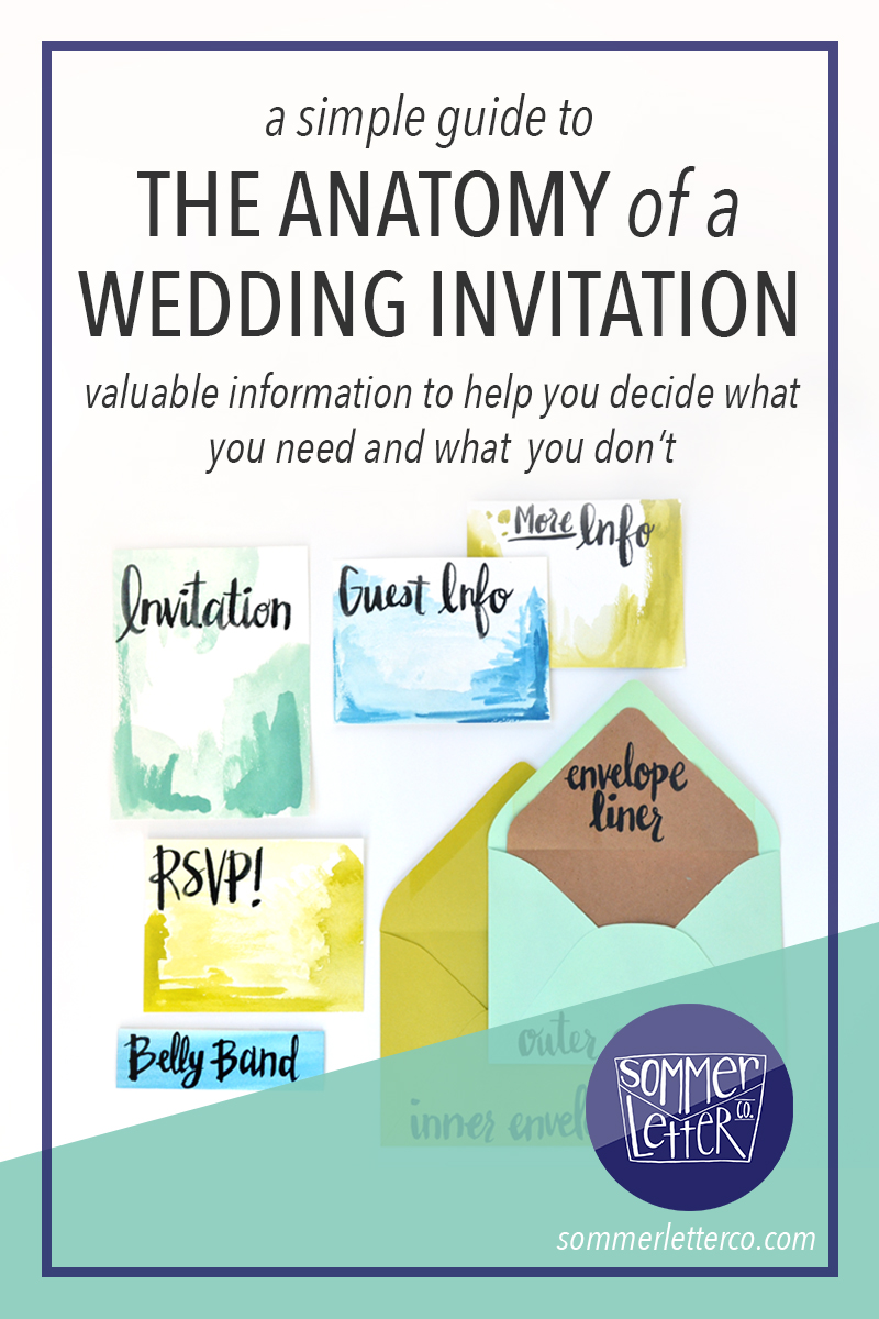 A simple guide to the anatomy of a wedding invitation Valuable