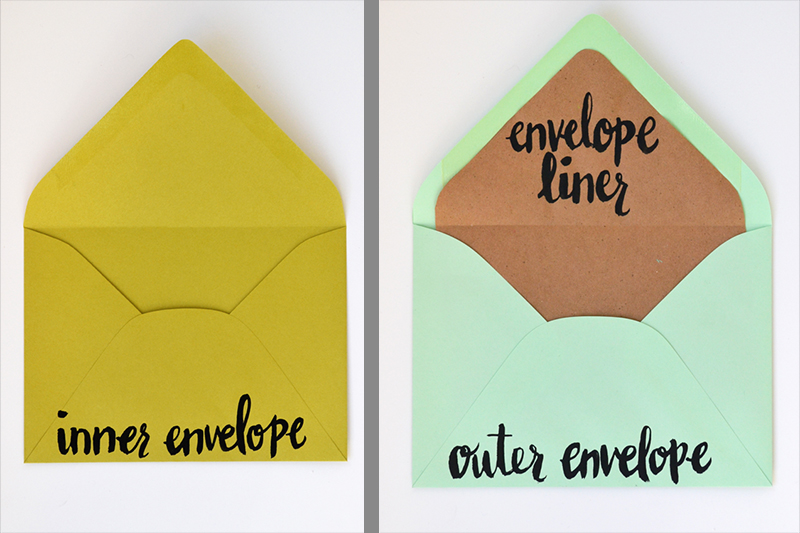 Deciding what goes in  a wedding invitation