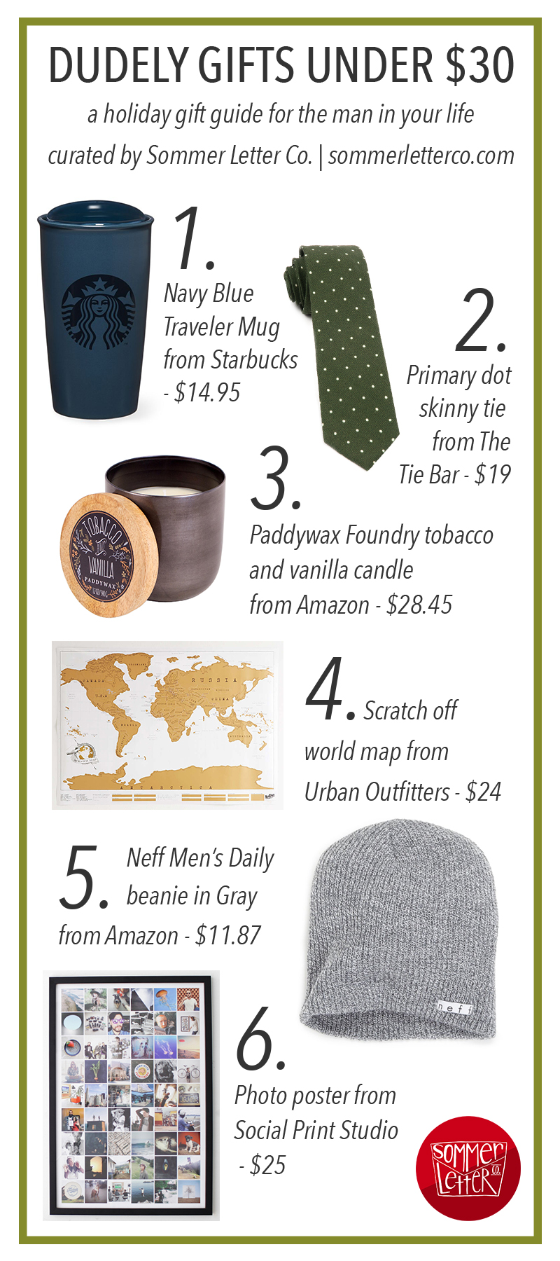 holiday gift guide under $40 for men