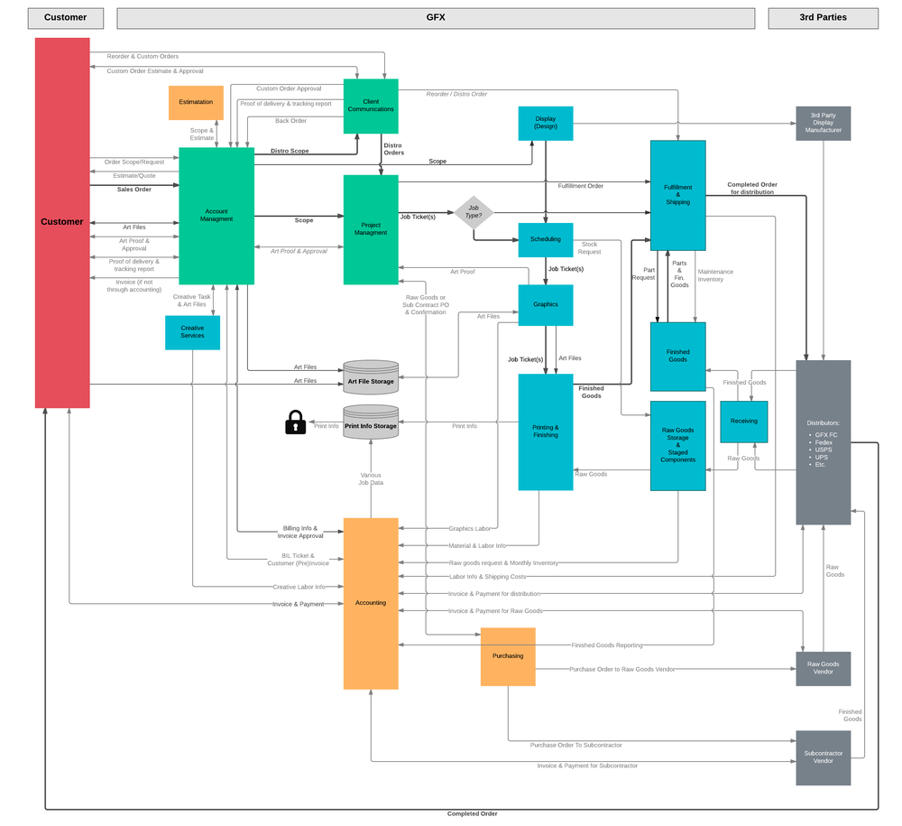 GFX - Relationship Map - 09.OCT.2013.png