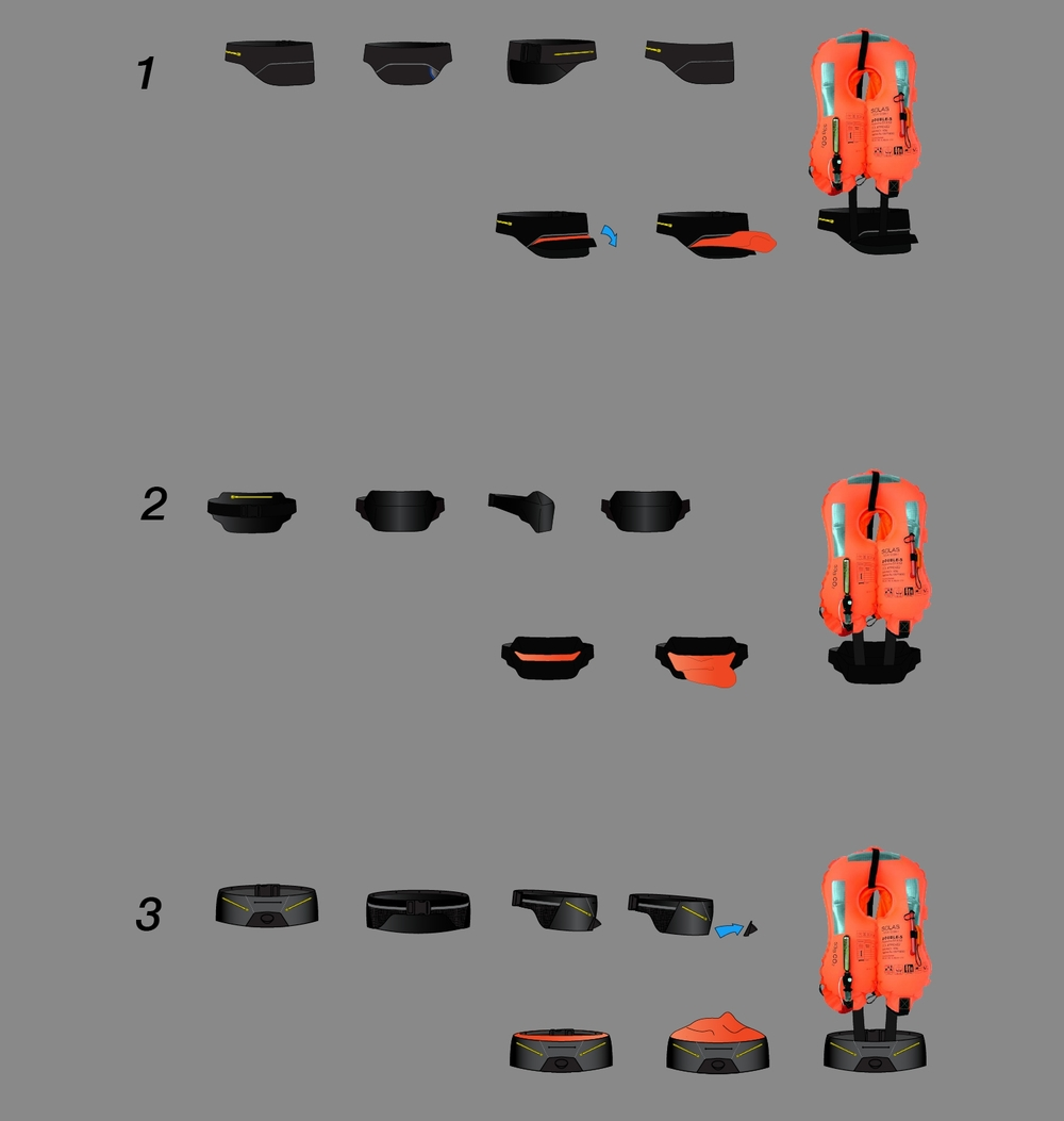 Project 2: three unisex Concepts for a new Belt-bag life jacket as part of a range for NSW transport.