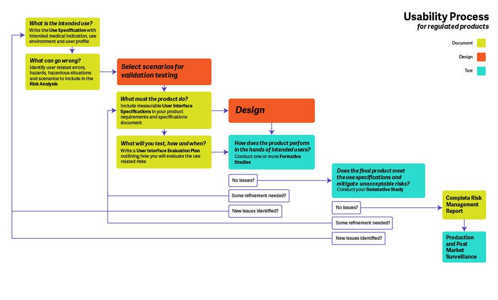 Usability Process-02-02.jpg