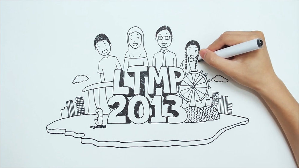 LTA DRAWING VIDEO