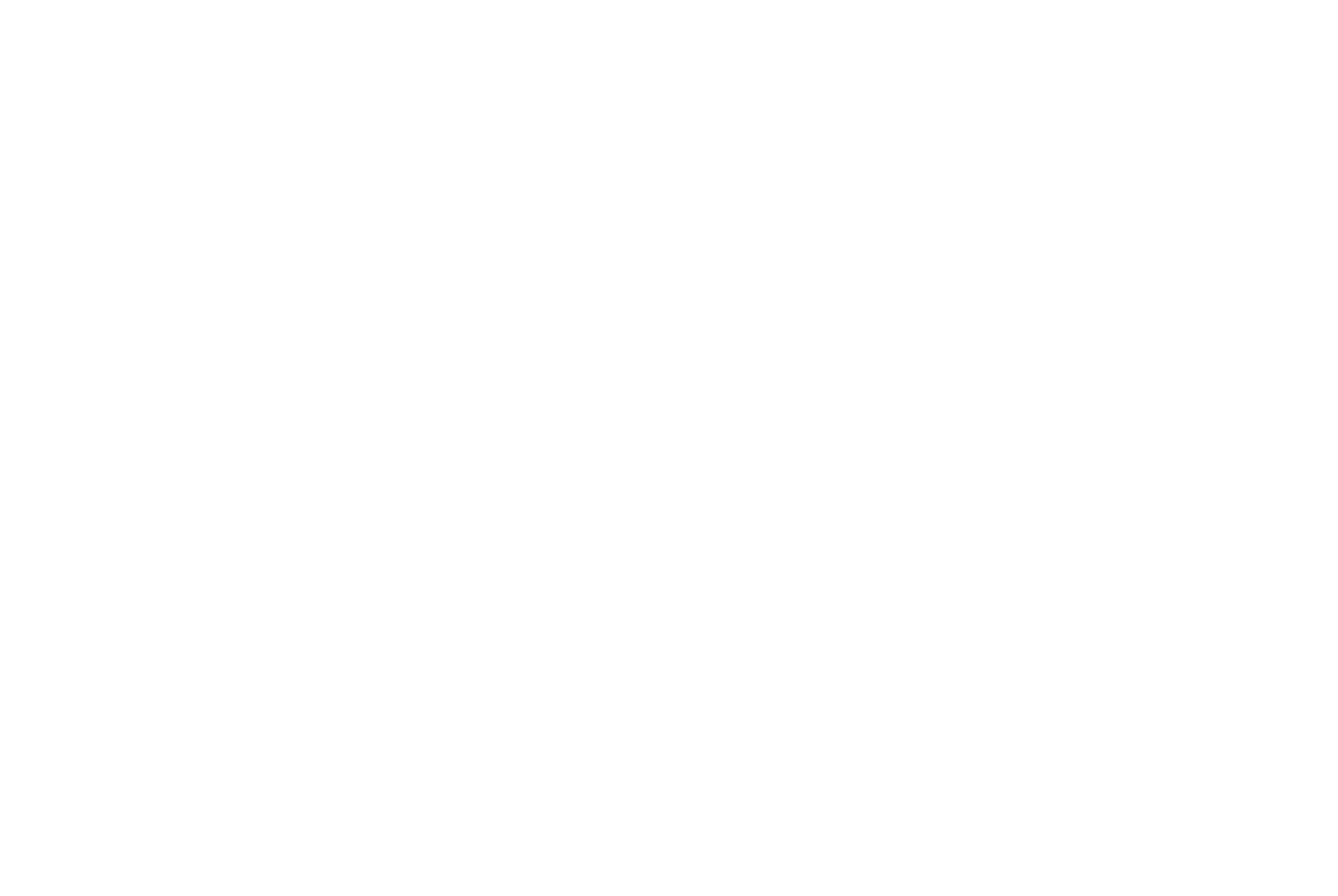 Dress Like A Gent ™